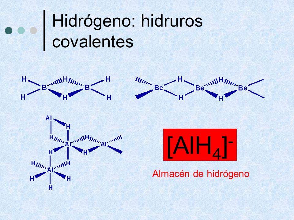 [AlH4]- Hidrógeno: hidruros covalentes Almacén de hidrógeno